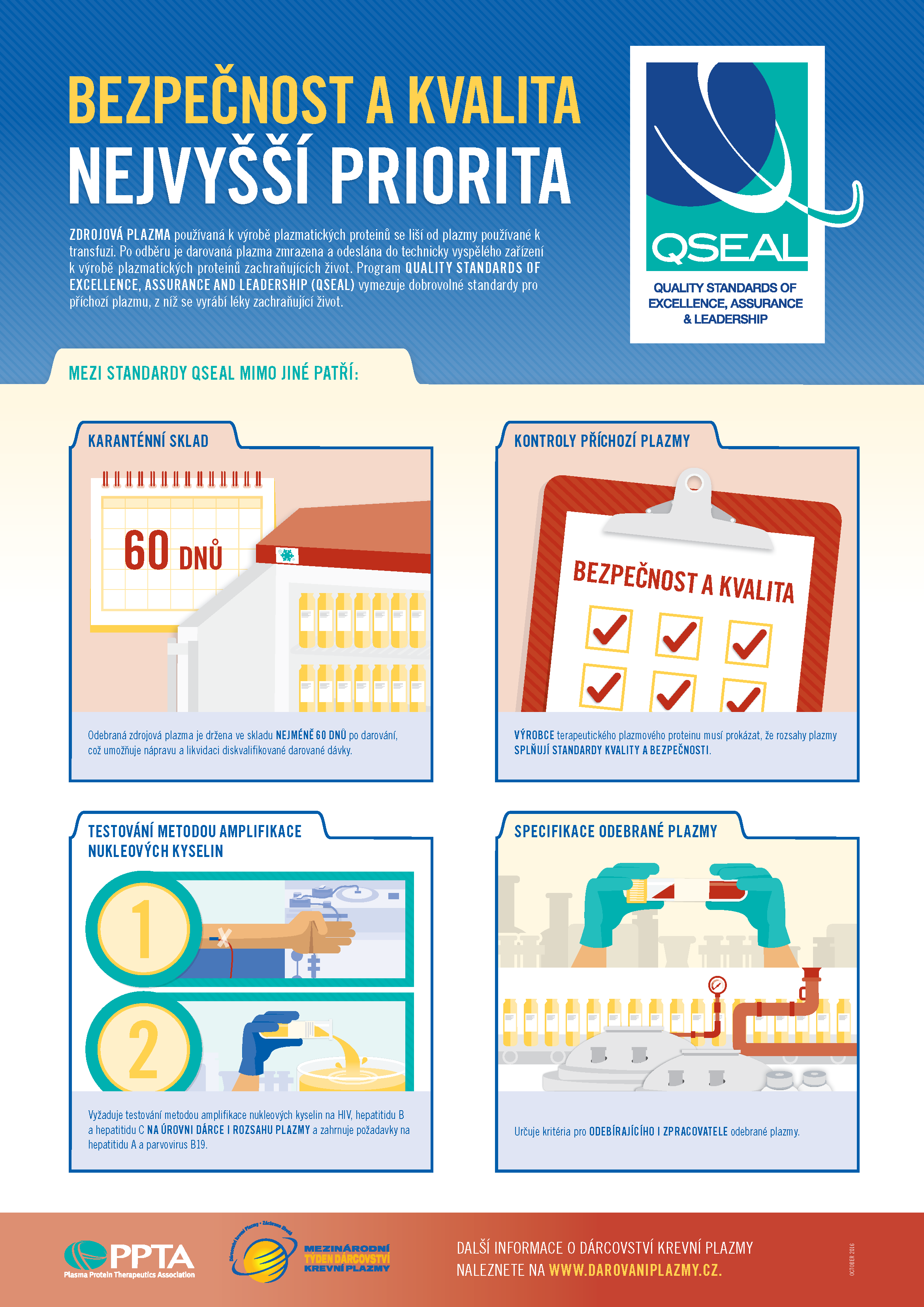 Infographics QSEAL
